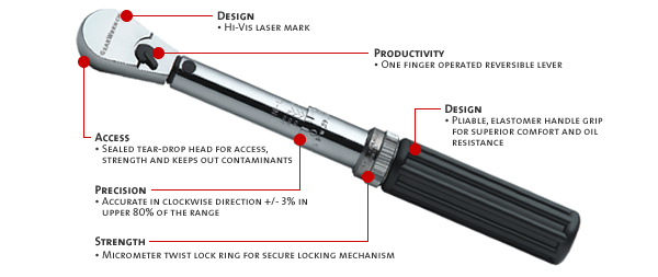 What Is A Torque Wrench? 10