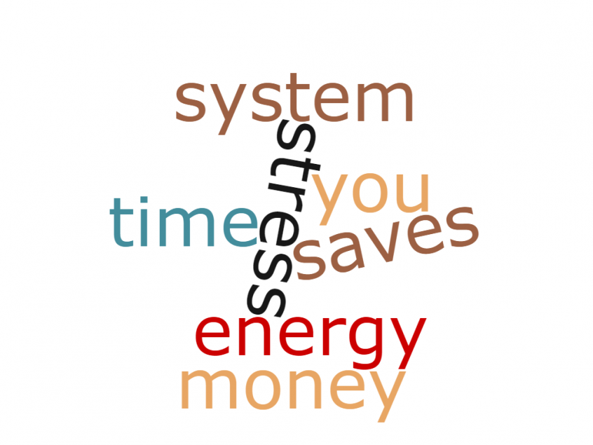 Saving Money, Time And Stress
