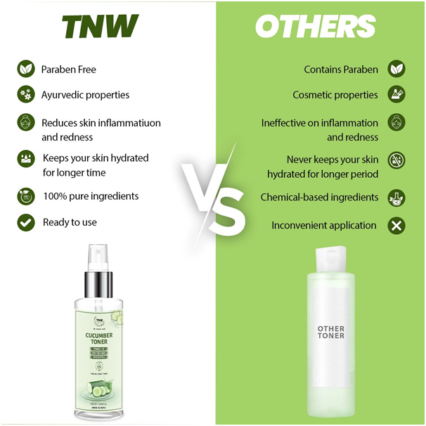 Know about the right cucumber toner and its benefits