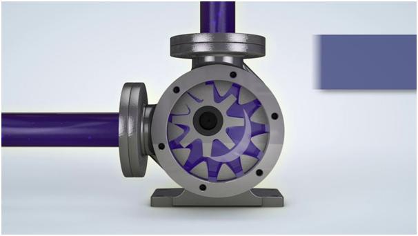 internal gear pump work